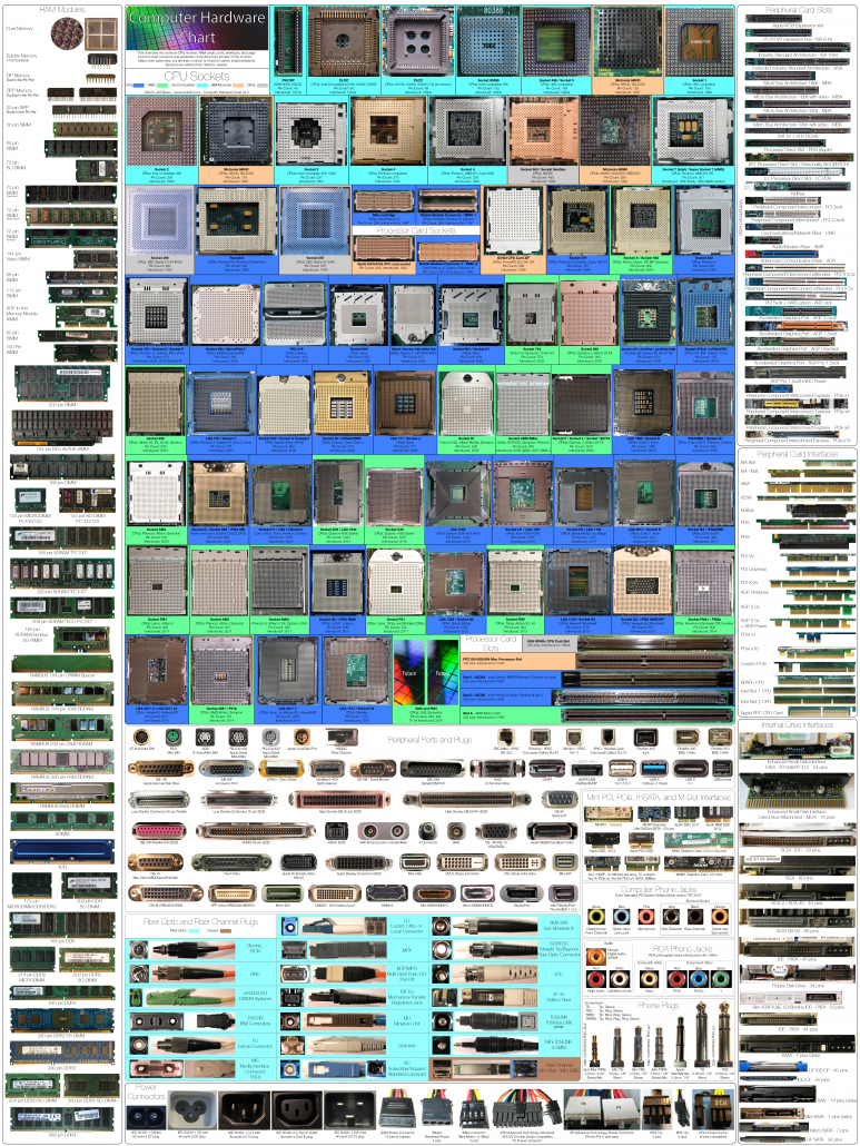 list of computer components
